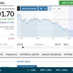 Investir dans les actions Paypal est-il une opportunité ?