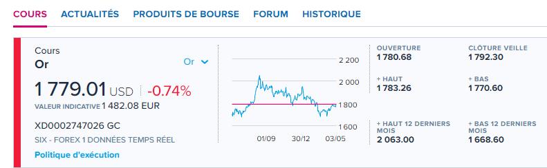 cours de l'or au 05/05/2021 (sources: boursorama)